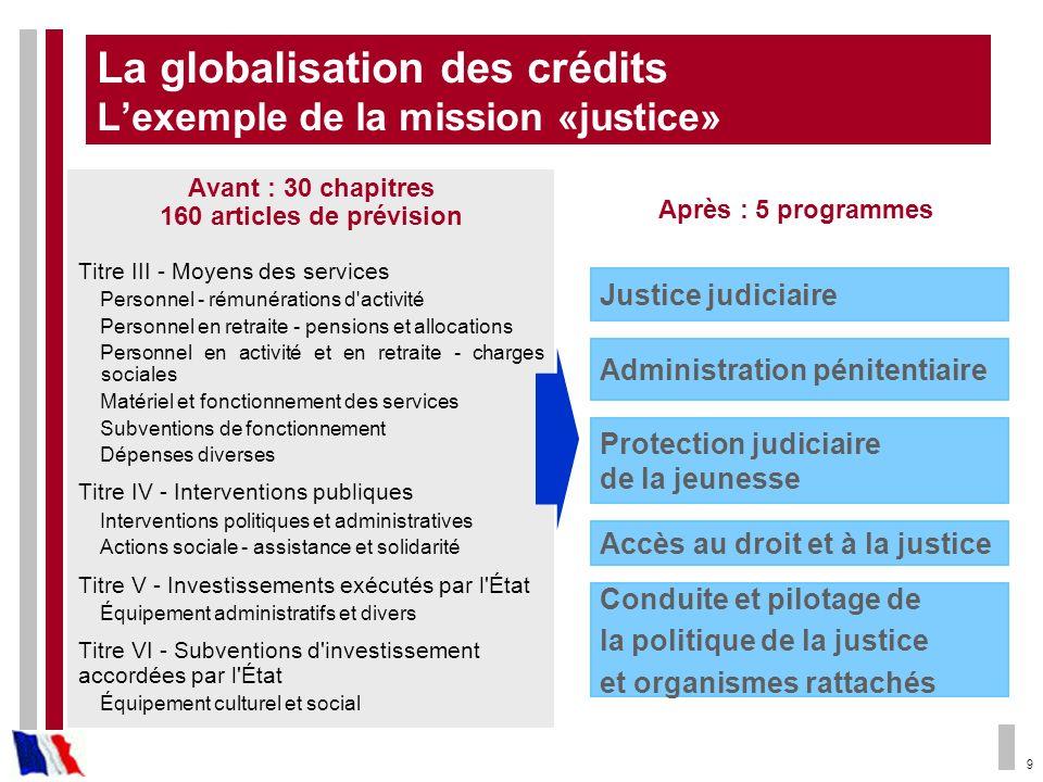 La globalisation des crédits L'exemple de la mission «justice»