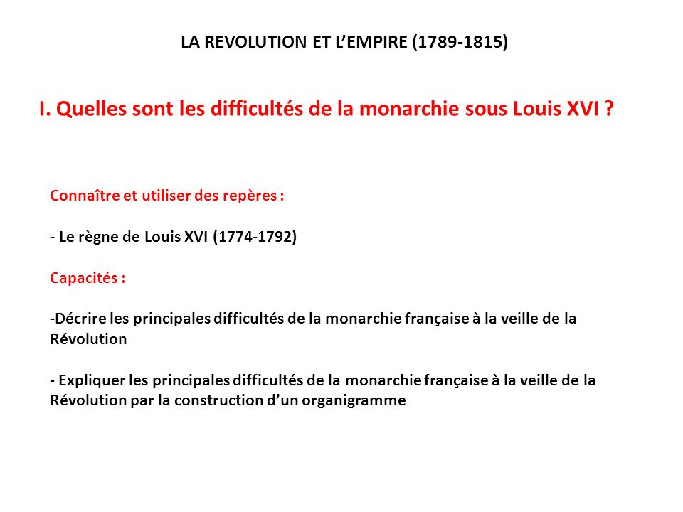 LA REVOLUTION ET L'EMPIRE (1789-1815)