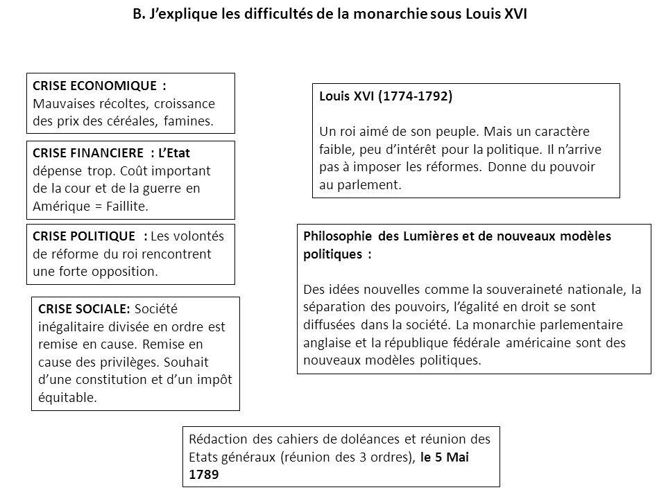 B. J'explique les difficultés de la monarchie sous Louis XVI