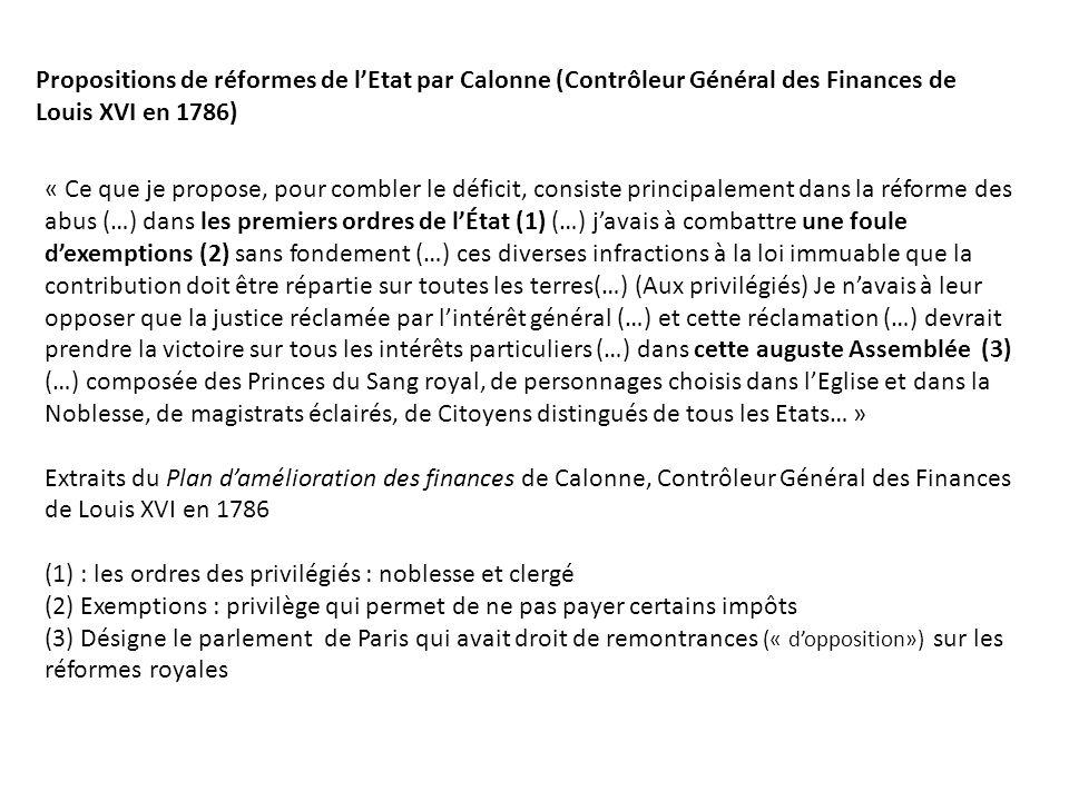 Propositions de réformes de l'Etat par Calonne (Contrôleur Général des Finances de Louis XVI en 1786)