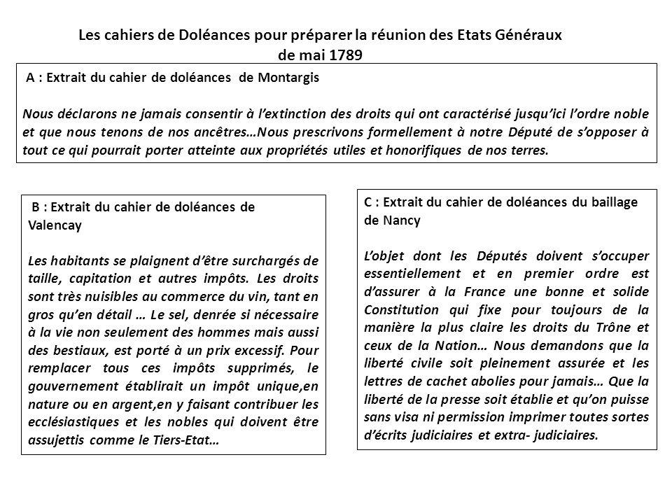 A : Extrait du cahier de doléances de Montargis