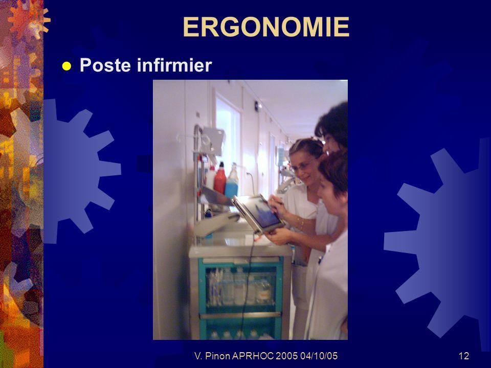 ERGONOMIE Poste infirmier V. Pinon APRHOC 2005 04/10/05