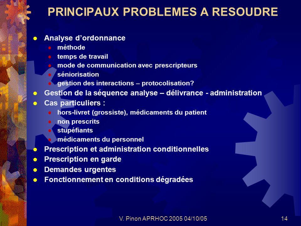 PRINCIPAUX PROBLEMES A RESOUDRE