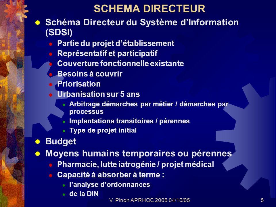 SCHEMA DIRECTEUR Schéma Directeur du Système d'Information (SDSI)