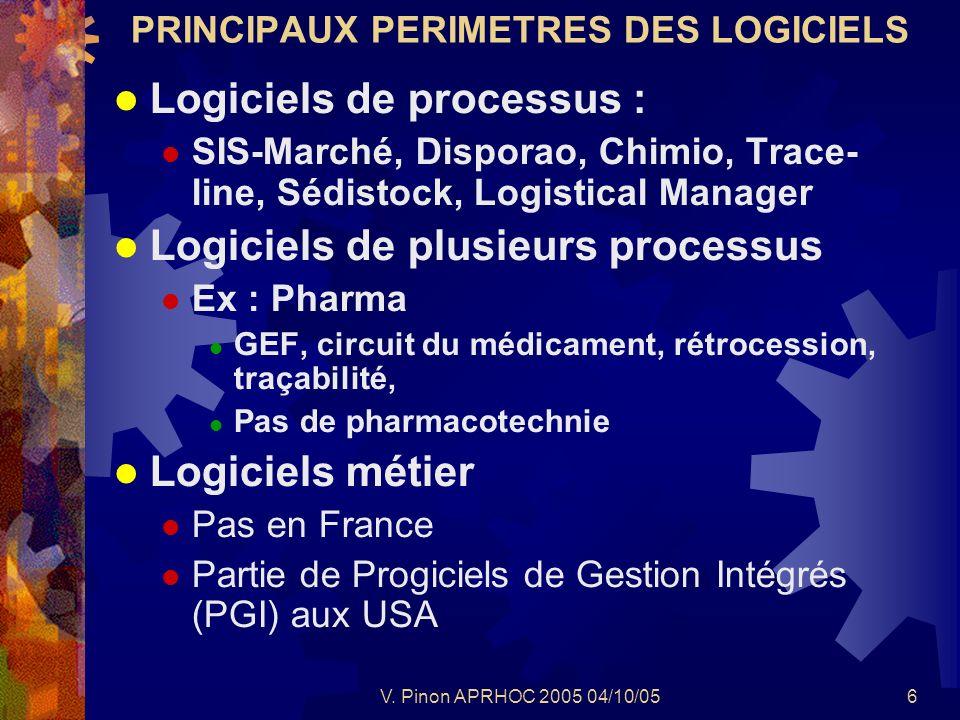 PRINCIPAUX PERIMETRES DES LOGICIELS