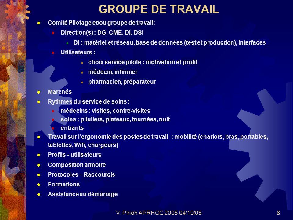 GROUPE DE TRAVAIL Comité Pilotage et/ou groupe de travail:
