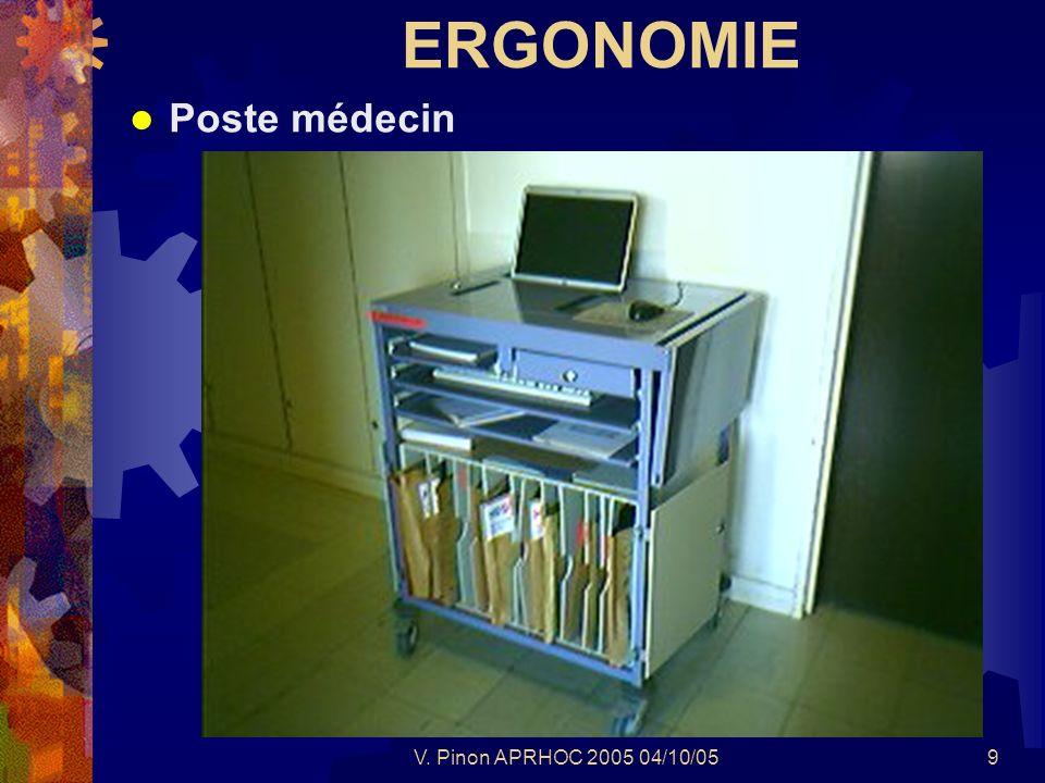 ERGONOMIE Poste médecin V. Pinon APRHOC 2005 04/10/05