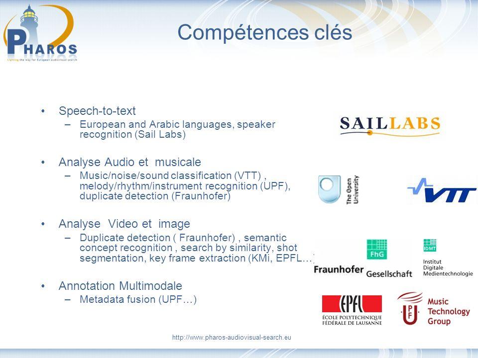 Compétences clés Speech-to-text Analyse Audio et musicale