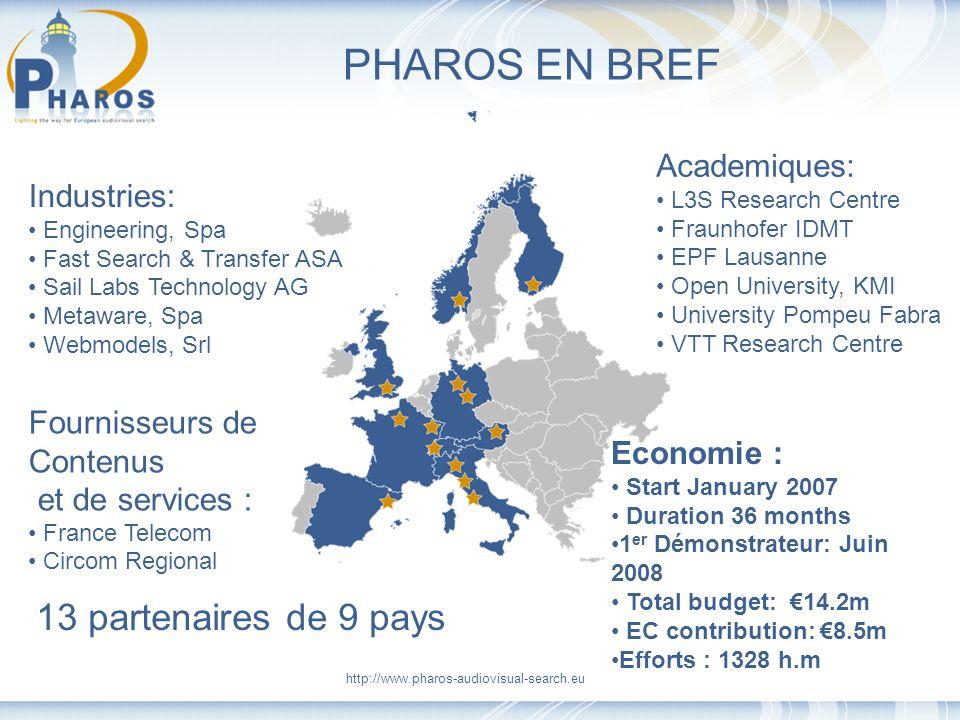 PHAROS EN BREF 13 partenaires de 9 pays Academiques: Industries: