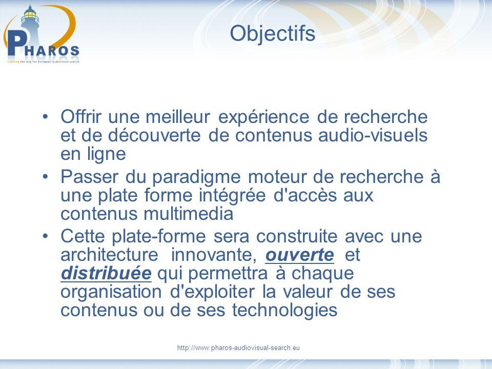 Objectifs Offrir une meilleur expérience de recherche et de découverte de contenus audio-visuels en ligne.
