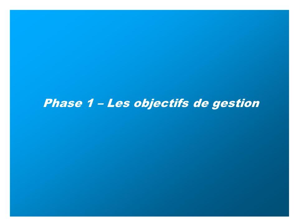 Phase 1 – Les objectifs de gestion
