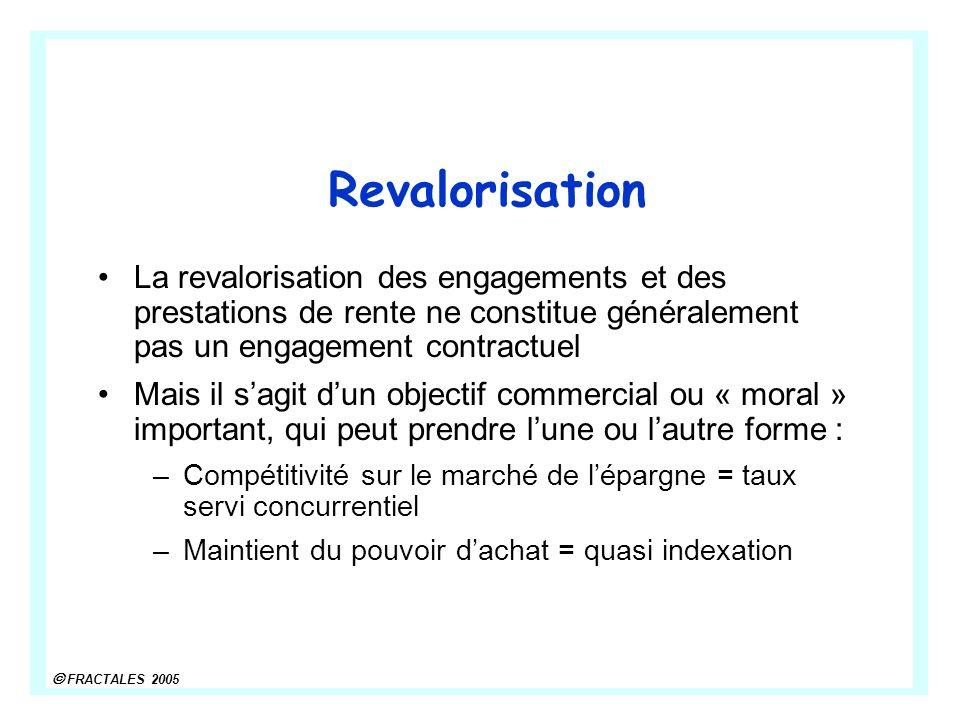 Revalorisation La revalorisation des engagements et des prestations de rente ne constitue généralement pas un engagement contractuel.