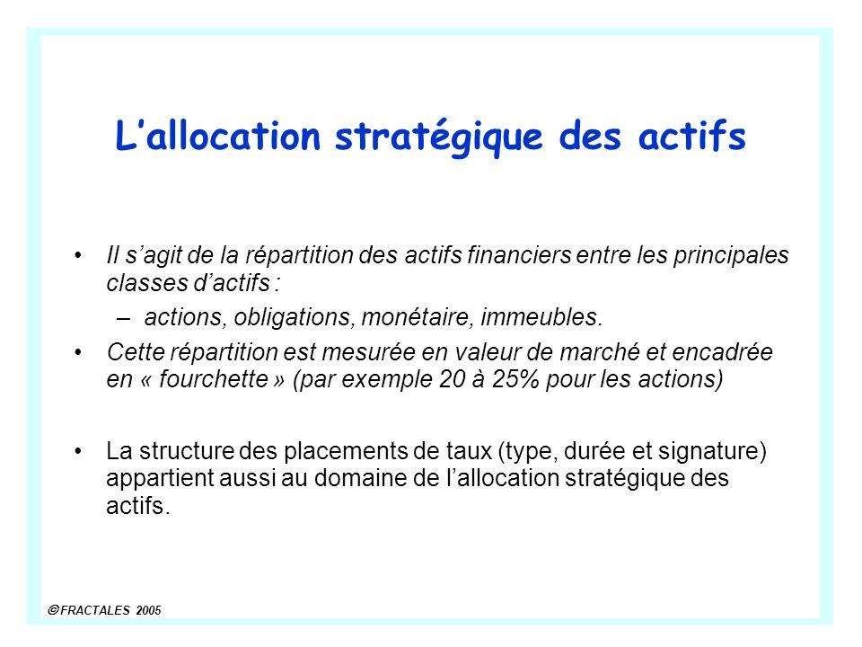 L'allocation stratégique des actifs