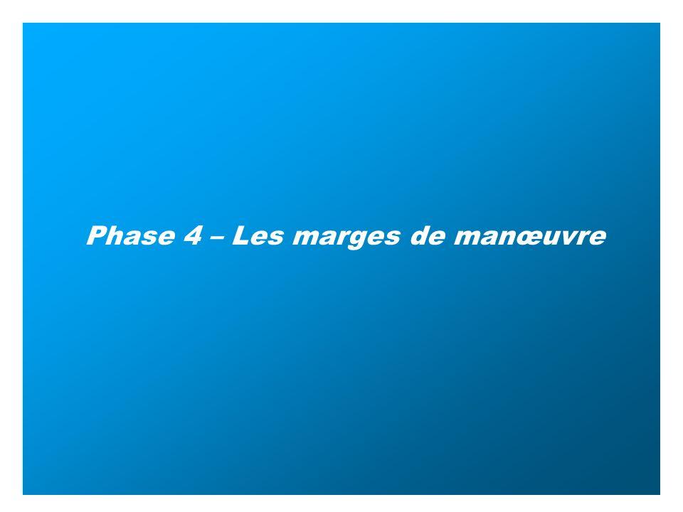 Phase 4 – Les marges de manœuvre