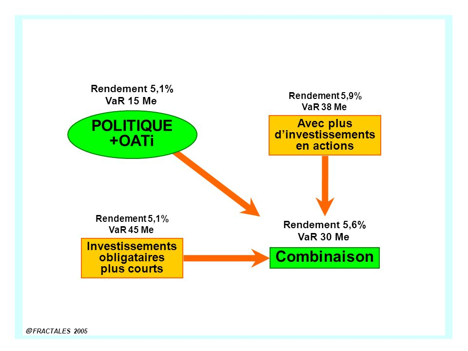 POLITIQUE +OATi Combinaison