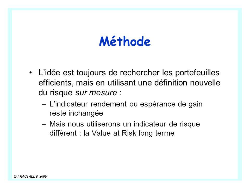 Méthode L'idée est toujours de rechercher les portefeuilles efficients, mais en utilisant une définition nouvelle du risque sur mesure :