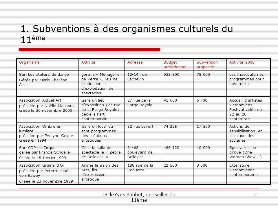 1. Subventions à des organismes culturels du 11ème