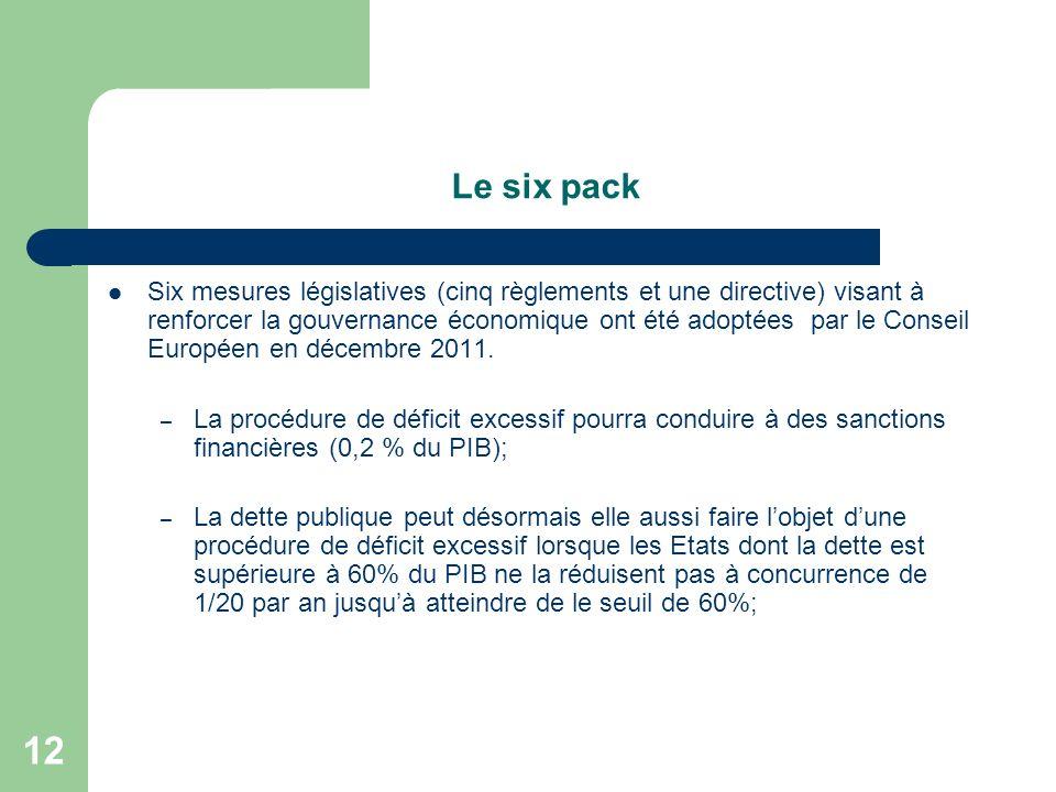 Le six pack