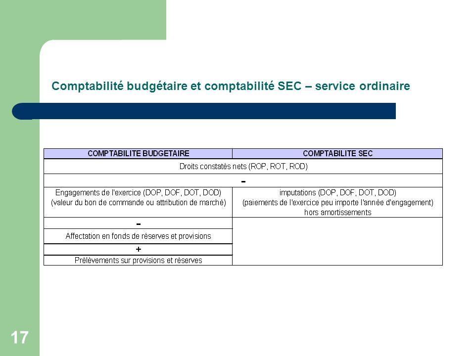 Comptabilité budgétaire et comptabilité SEC – service ordinaire