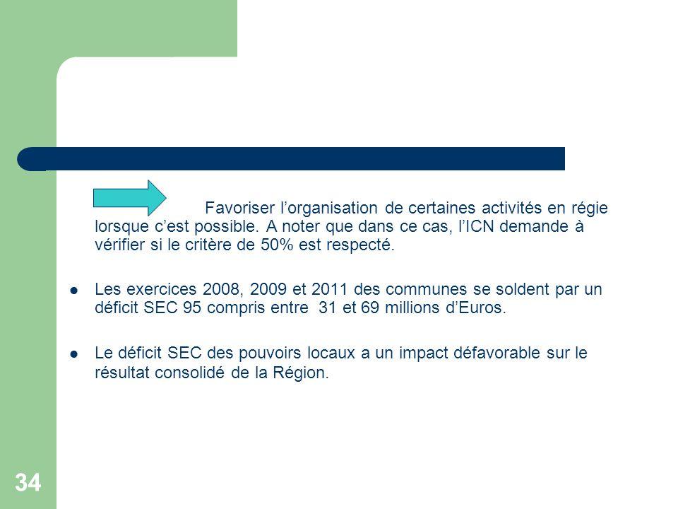 Favoriser l'organisation de certaines activités en régie lorsque c'est possible. A noter que dans ce cas, l'ICN demande à vérifier si le critère de 50% est respecté.