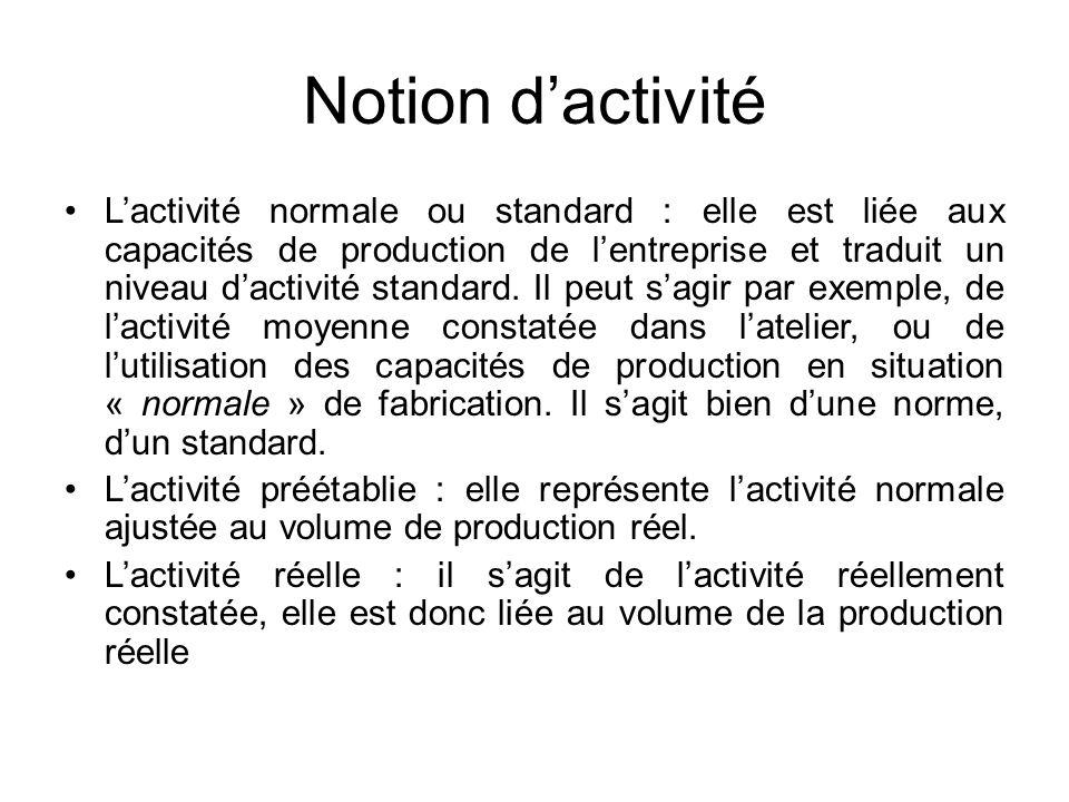 Notion d'activité
