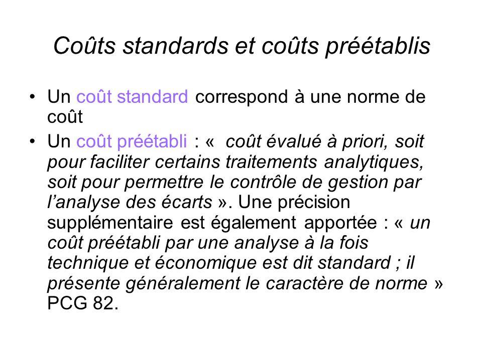 Coûts standards et coûts préétablis