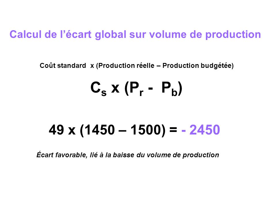 Coût standard x (Production réelle – Production budgétée)