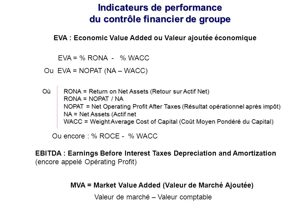 Indicateurs de performance du contrôle financier de groupe