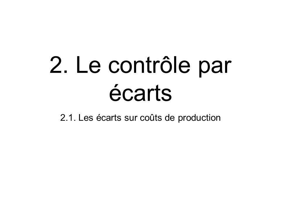 2.1. Les écarts sur coûts de production