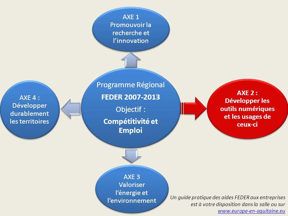 FEDER 2007-2013 Compétitivité et Emploi