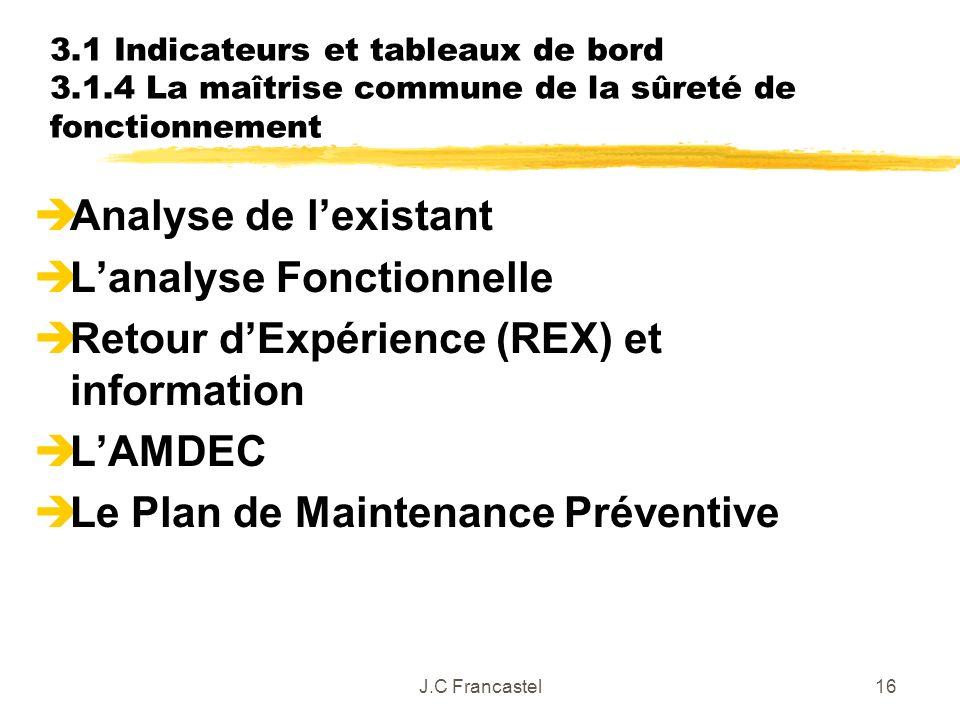 L'analyse Fonctionnelle Retour d'Expérience (REX) et information