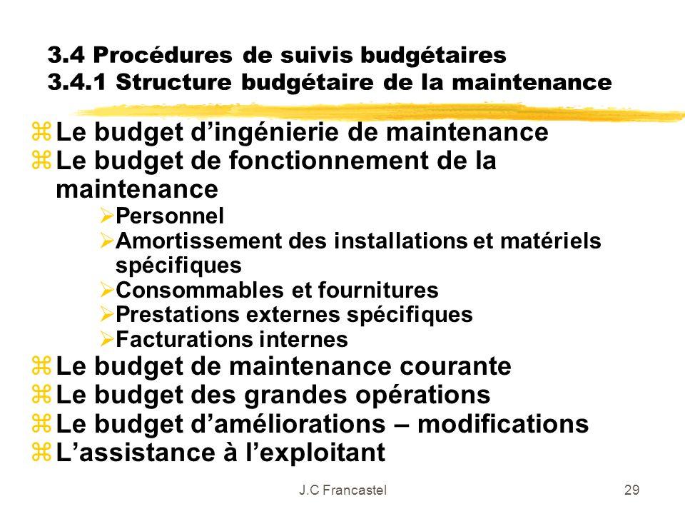 Le budget d'ingénierie de maintenance