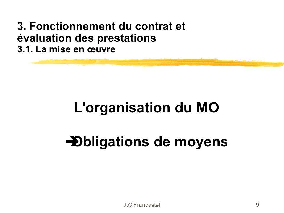 L organisation du MO Obligations de moyens