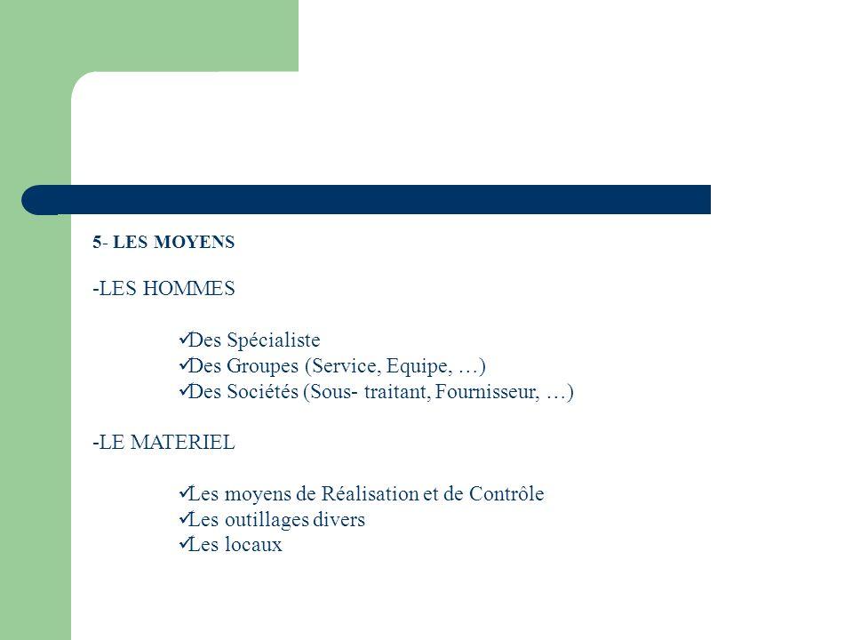 Des Groupes (Service, Equipe, …)