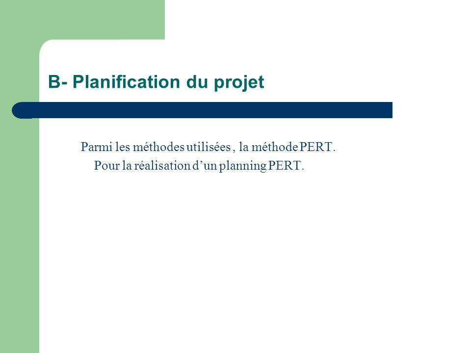 B- Planification du projet