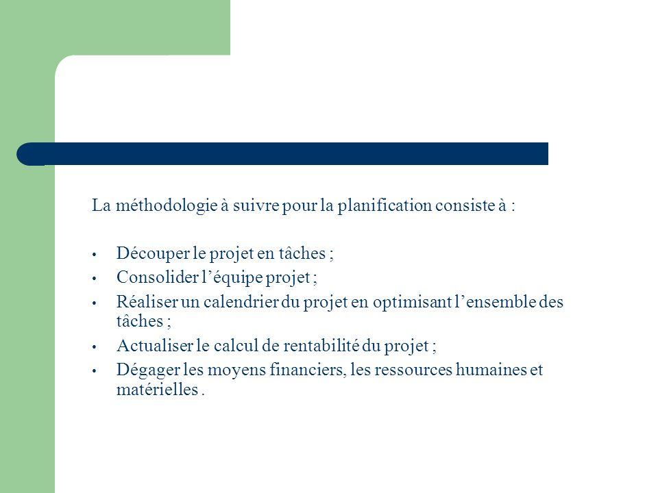 La méthodologie à suivre pour la planification consiste à :