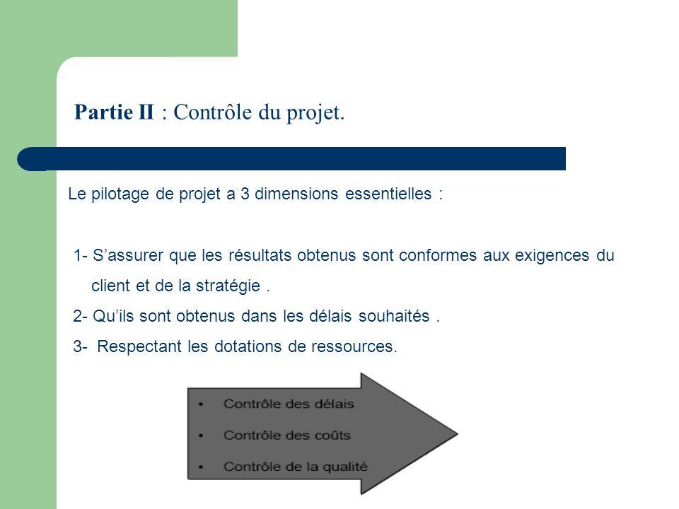 Partie II : Contrôle du projet.