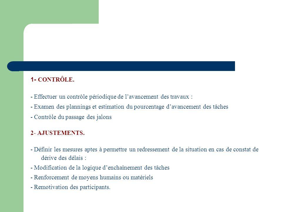 1- CONTRÔLE. - Effectuer un contrôle périodique de l'avancement des travaux :