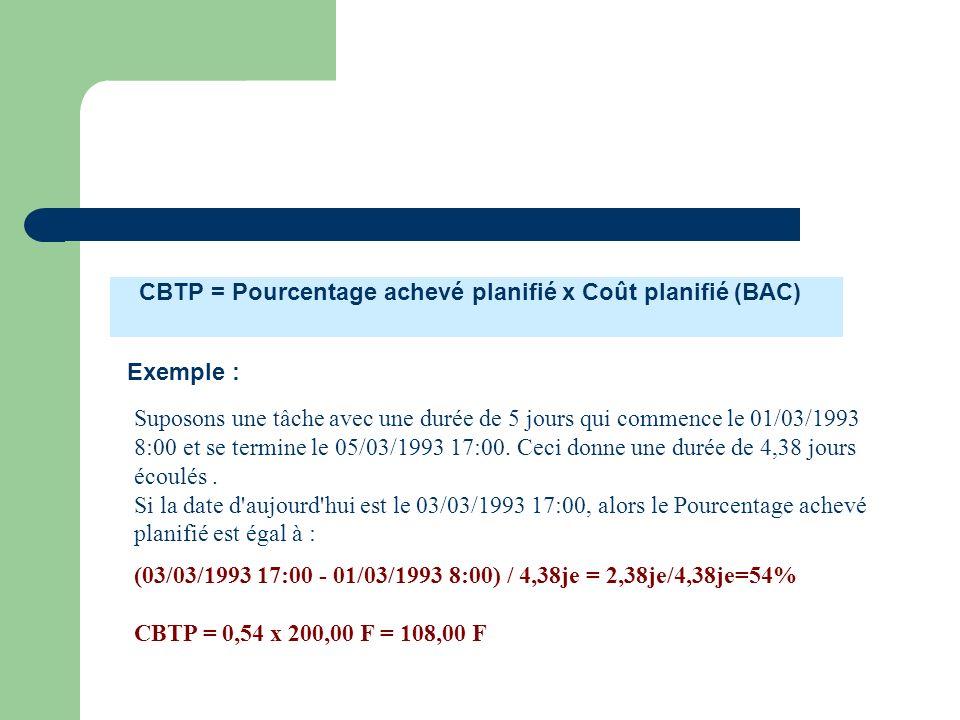 CBTP = Pourcentage achevé planifié x Coût planifié (BAC)