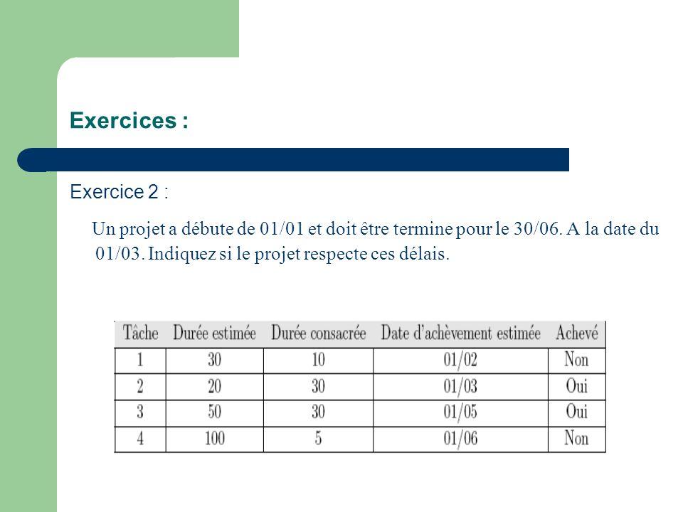 Exercices : Exercice 2 :