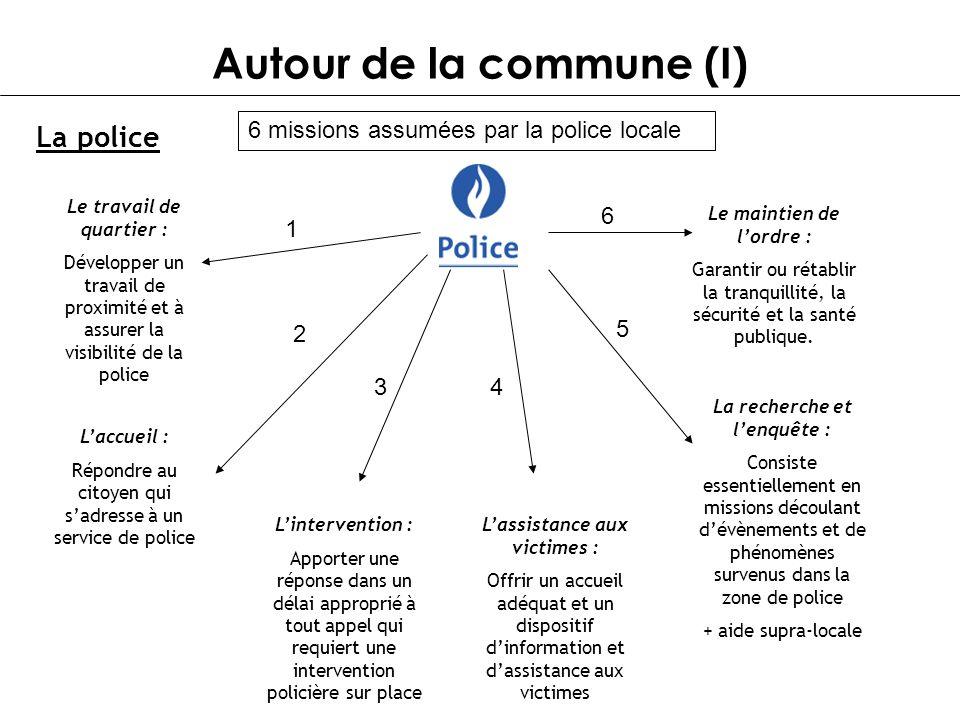 Autour de la commune (I)