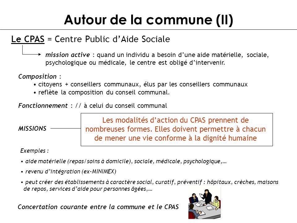 Autour de la commune (II)