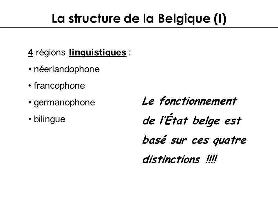 La structure de la Belgique (I)