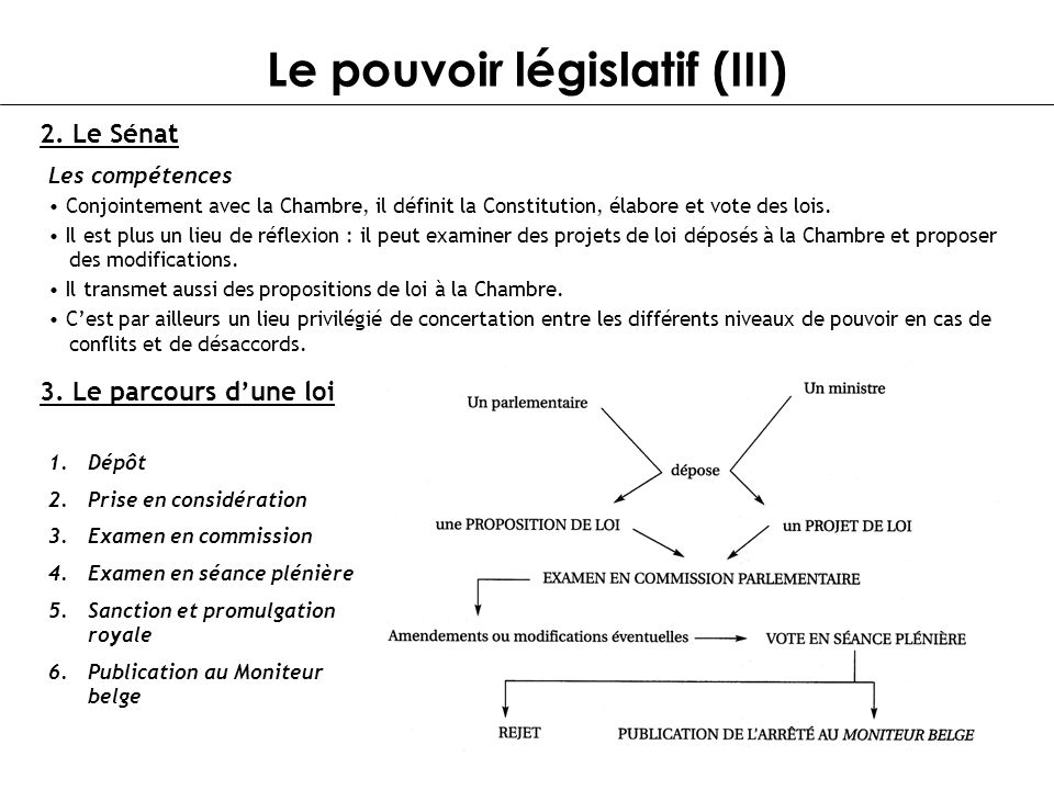 Le pouvoir législatif (III)