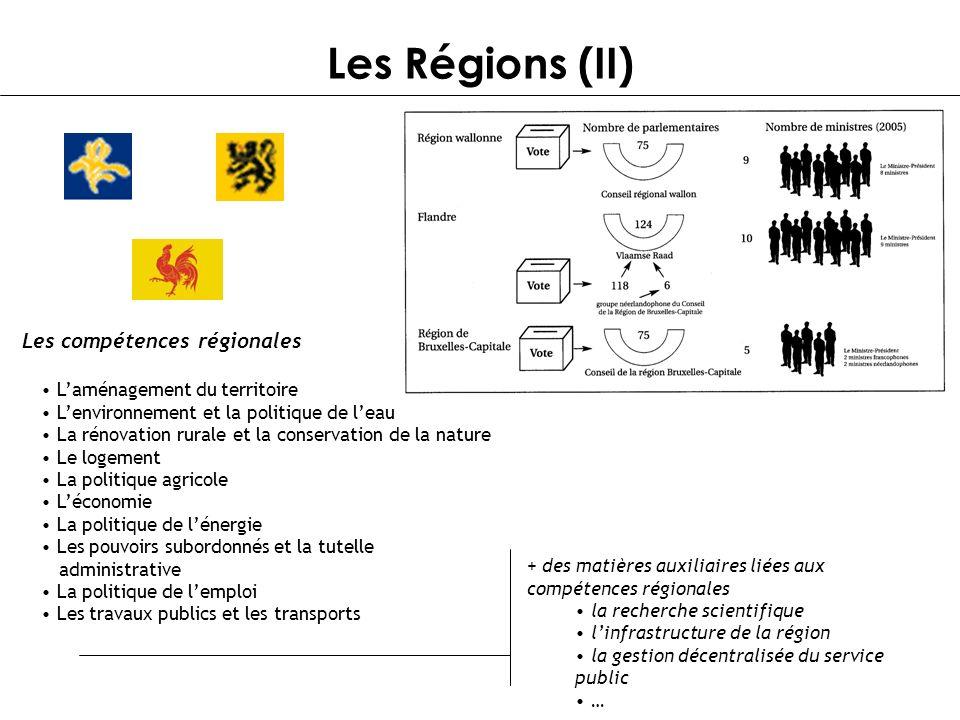 Les Régions (II) Les compétences régionales