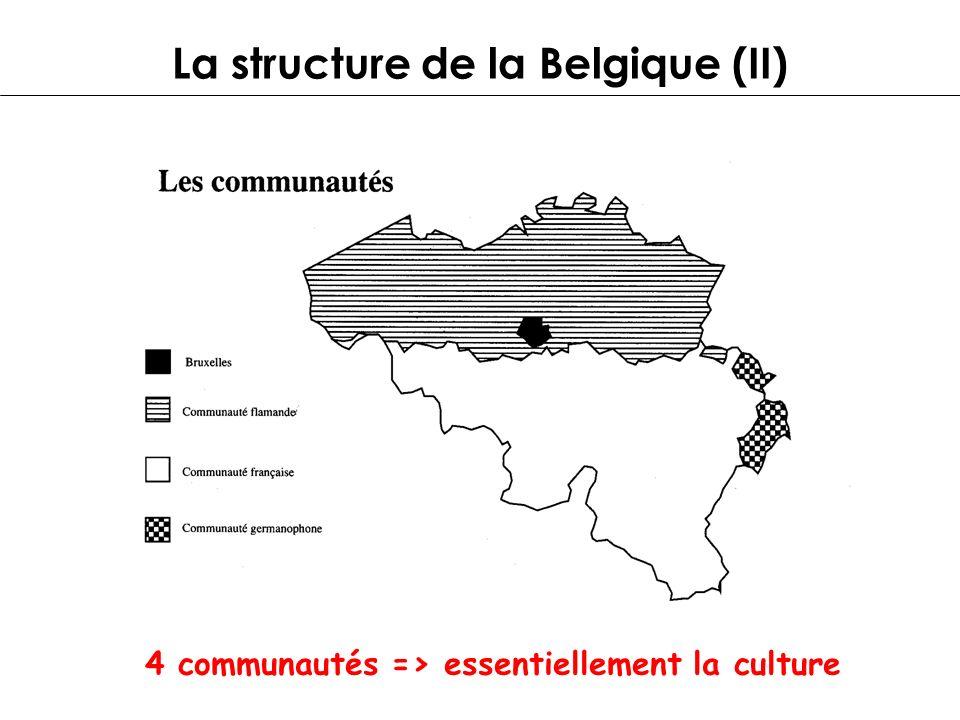 La structure de la Belgique (II)