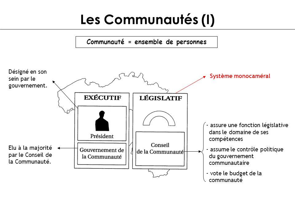 Communauté = ensemble de personnes
