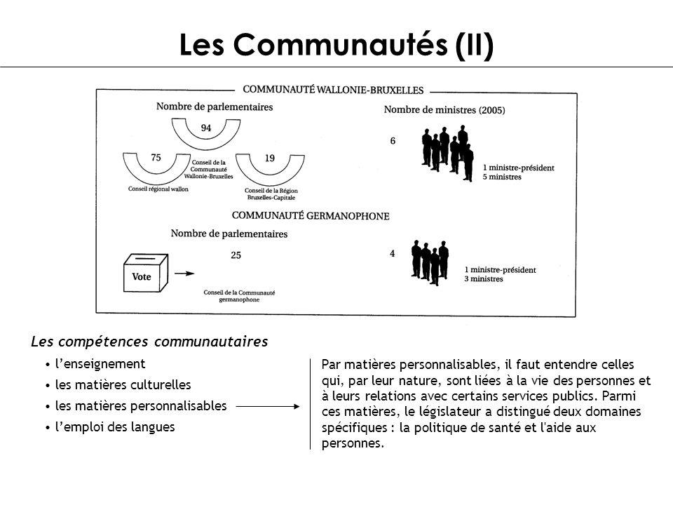 Les Communautés (II) Les compétences communautaires l'enseignement