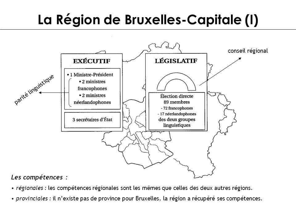 La Région de Bruxelles-Capitale (I)