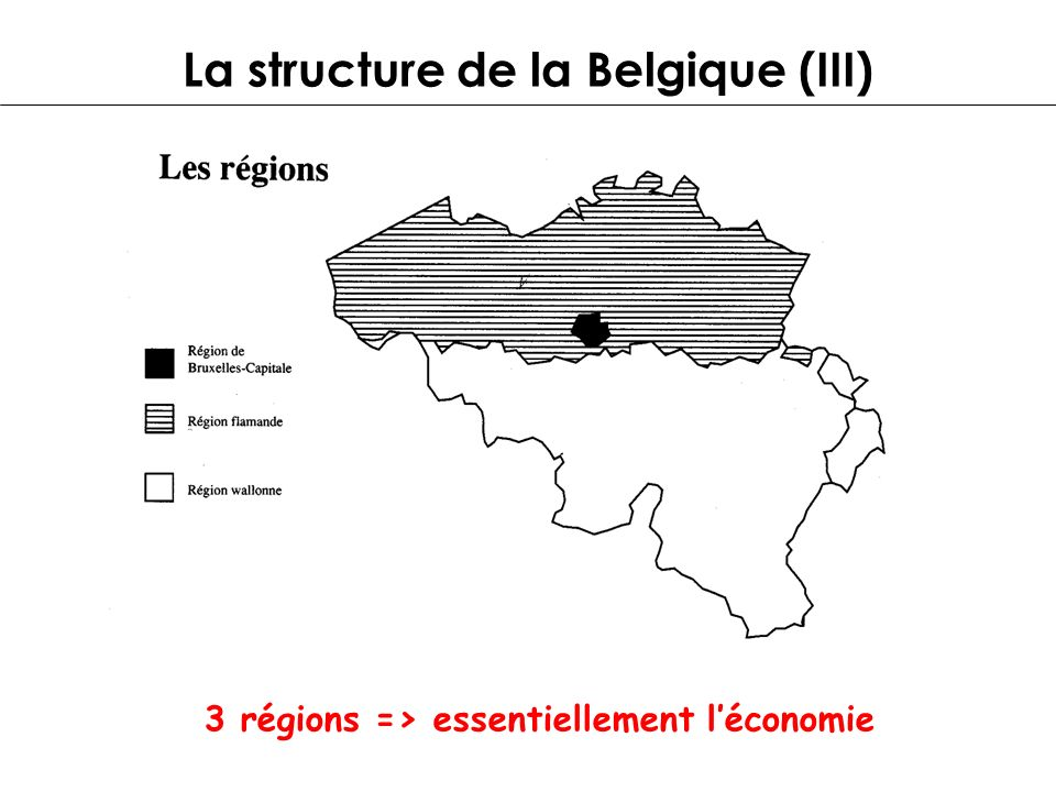 La structure de la Belgique (III)